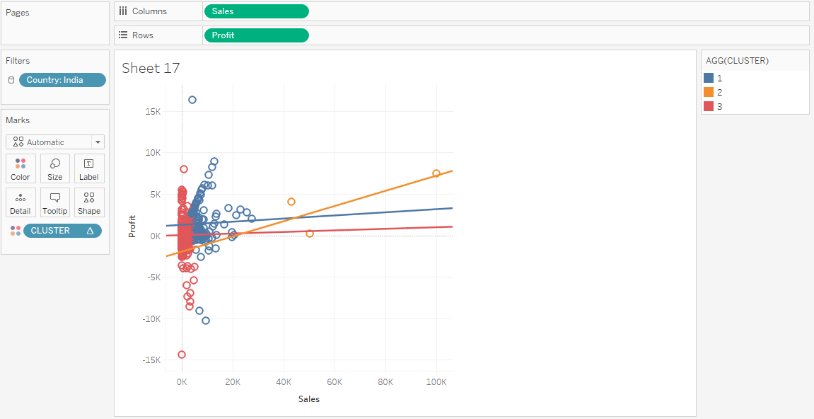 How to use Tableau with R – TabVizExplorer